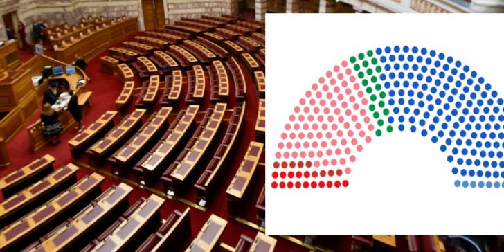 Οι συναινέσεις στη Βουλή