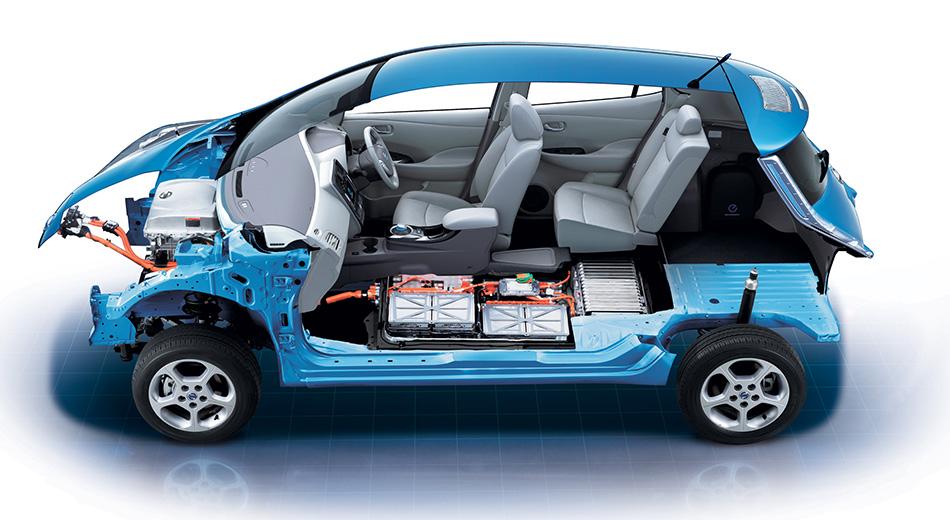 Ηλεκτρικά αυτοκίνητα: Το μέλλον στις επίγειες μεταφορές